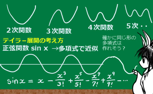 高階微分の応用:テイラー展開とマクローリン展開   理数系無料 ...