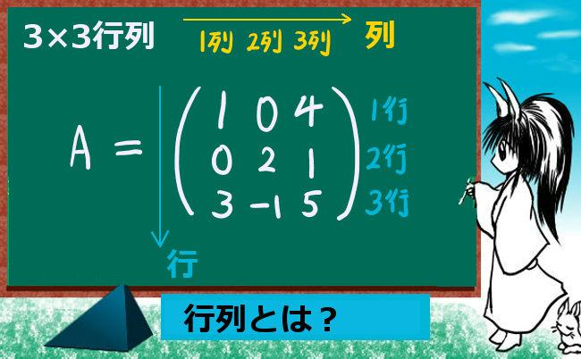 数学の行列の「行」と「列」