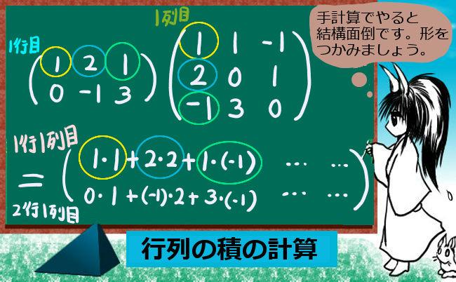 行列の積の計算