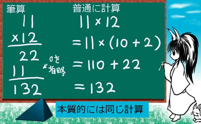 掛け算の筆算の仕組み