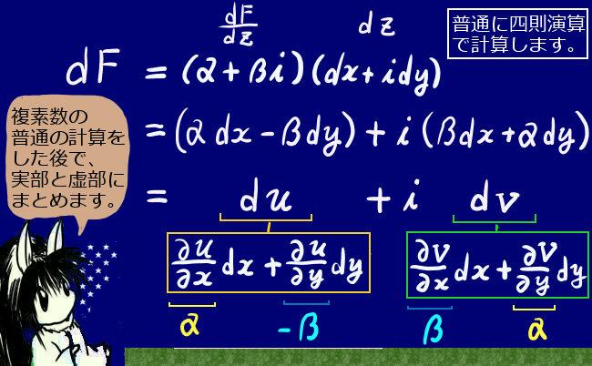 コーシー・リーマンの関係式の導出
