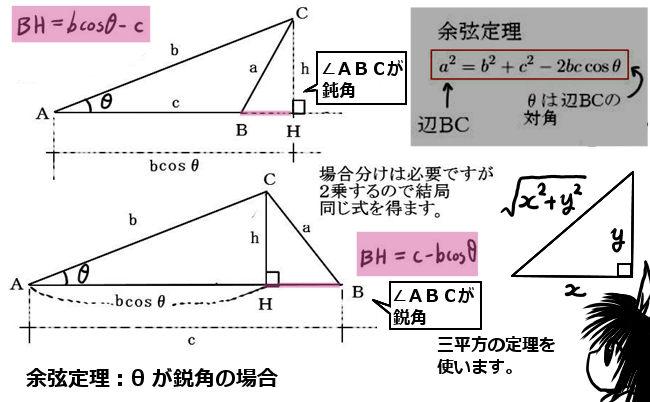 鋭角の場合の証明