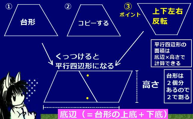 台形の面積公式②