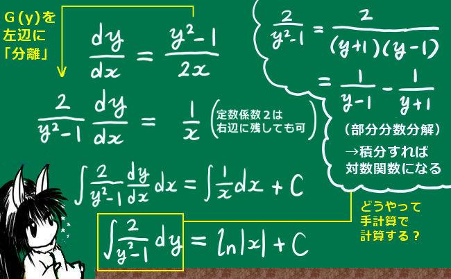 変数分離形の常微分方程式②