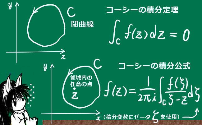 積分定理と積分公式の違い