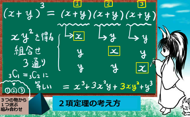 2項定理と組み合わせ