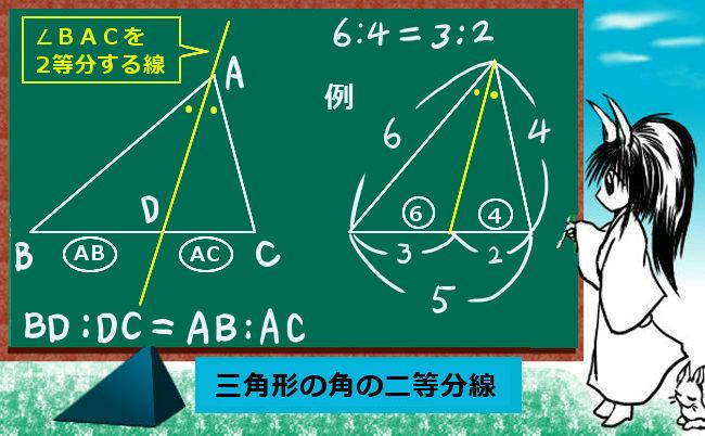 三角形の二等分線①