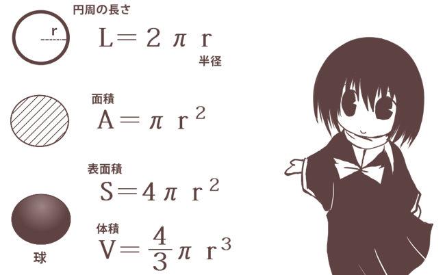 面積と体積の公式