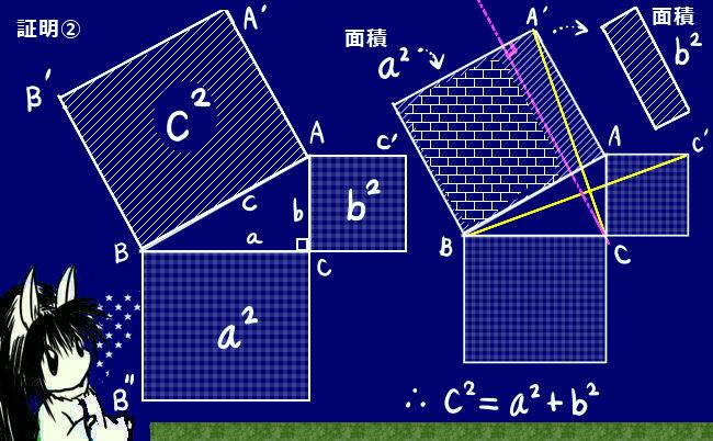 合同な三角形の例