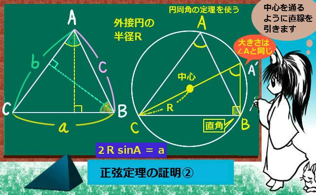 円周角の定理による証明