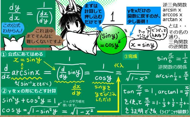 逆三角関数の微分
