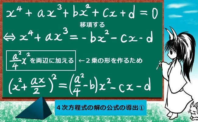 4次方程式の解の公式の導出①