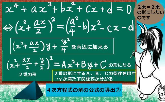 4次方程式の解の公式の導出②
