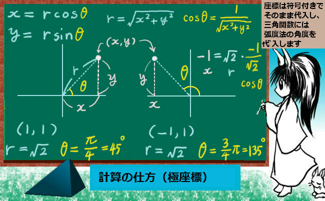 極座標変換の式