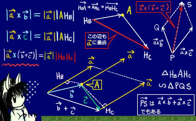 外積ベクトルの分配則