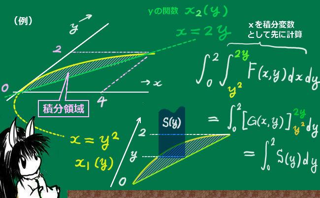 長方形でない領域の重積分の例